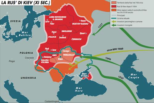 Storia del nazionalismo in Ucraina