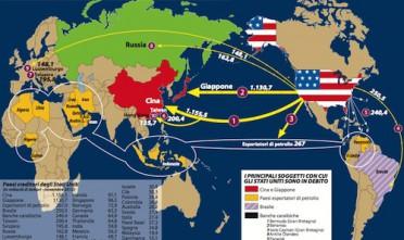 Il tapering, il debito degli Usa e le mosse della Cina