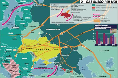 Le opzioni dell'Europa contro la dipendenza energetica dalla Russia