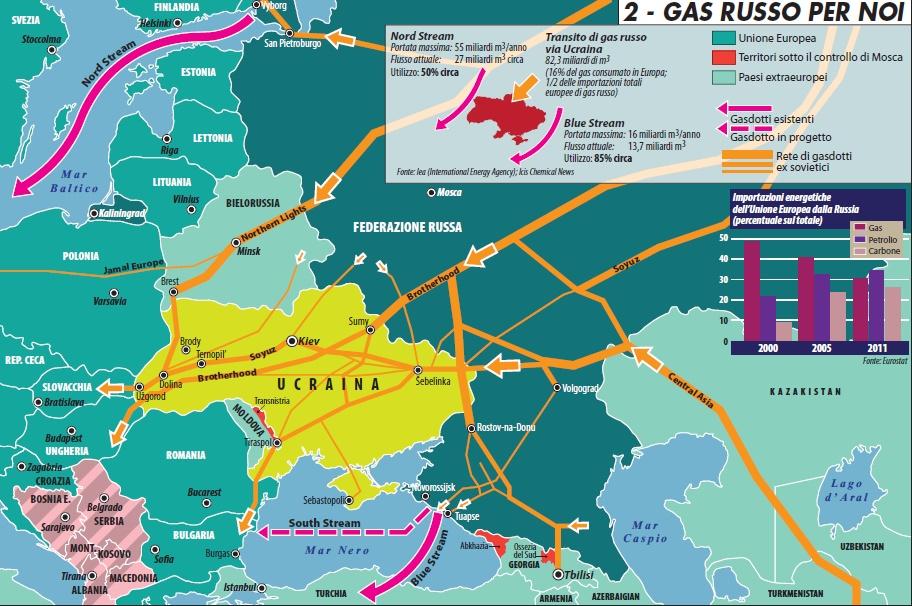 gas_russo_per_noi_912