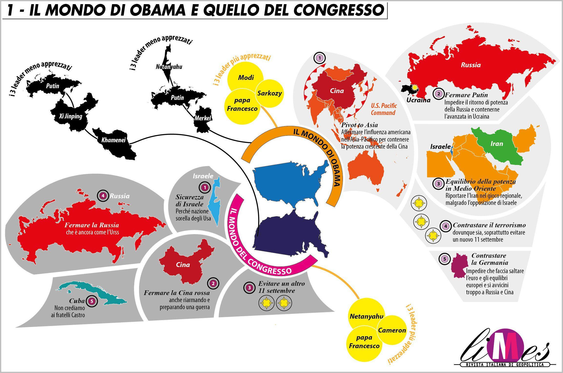 1-Il-mondo-di-Obama-e-del-Congresso.820