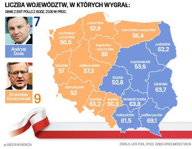 presidenziali_polacche_820
