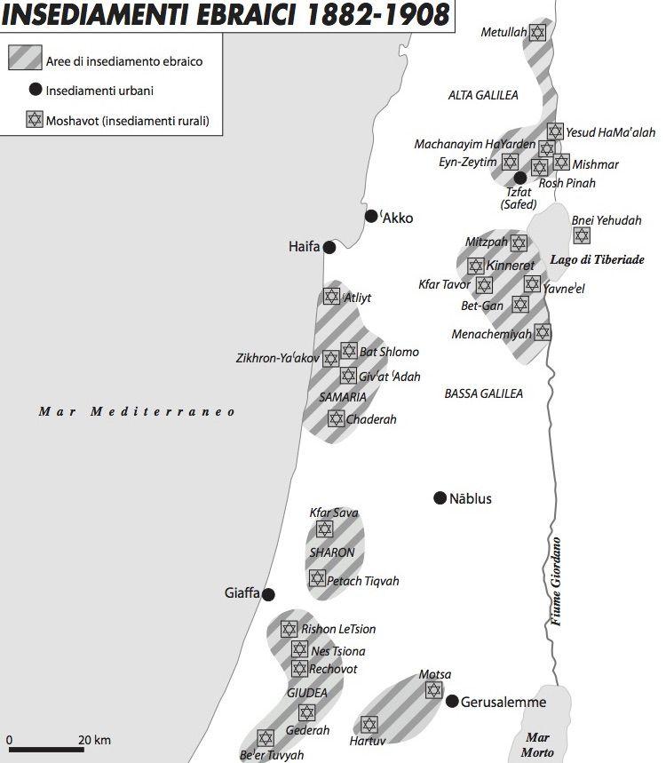 insediamenti_ebraici_1882-1908