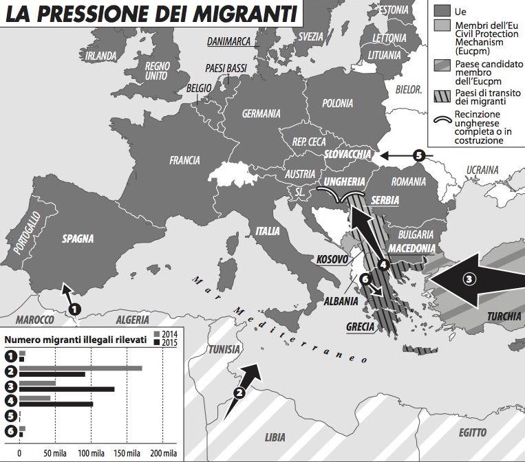 pressione_migranti_915