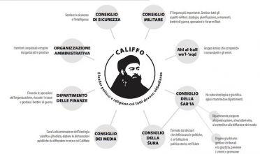 struttura_organizzativa_califfato_1115