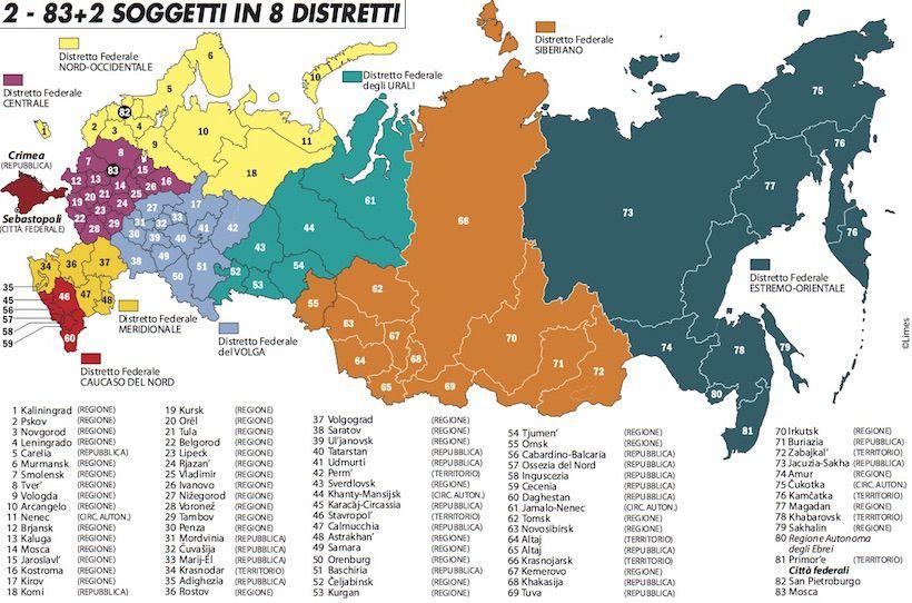 83+2_soggetti_8_distretti_116