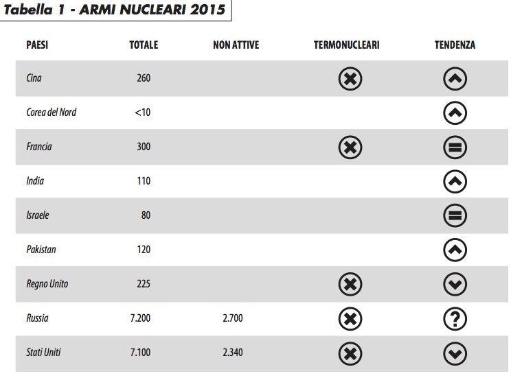 armi_nucleari_terzuolo_216