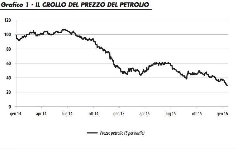 crollo_petrolio_rosa_216