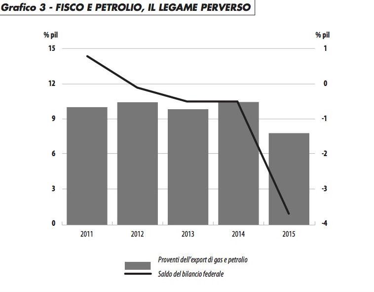 fisco-petrolio_caselli_116