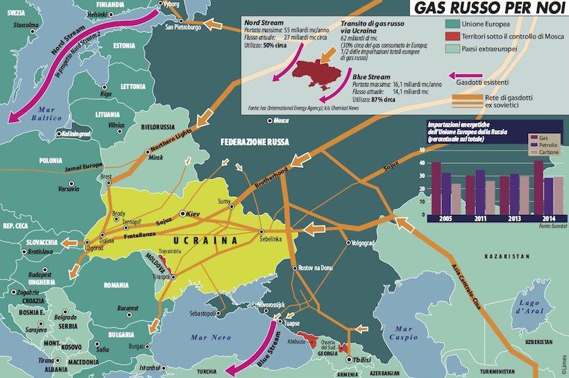 gas_russo_per_noi_116