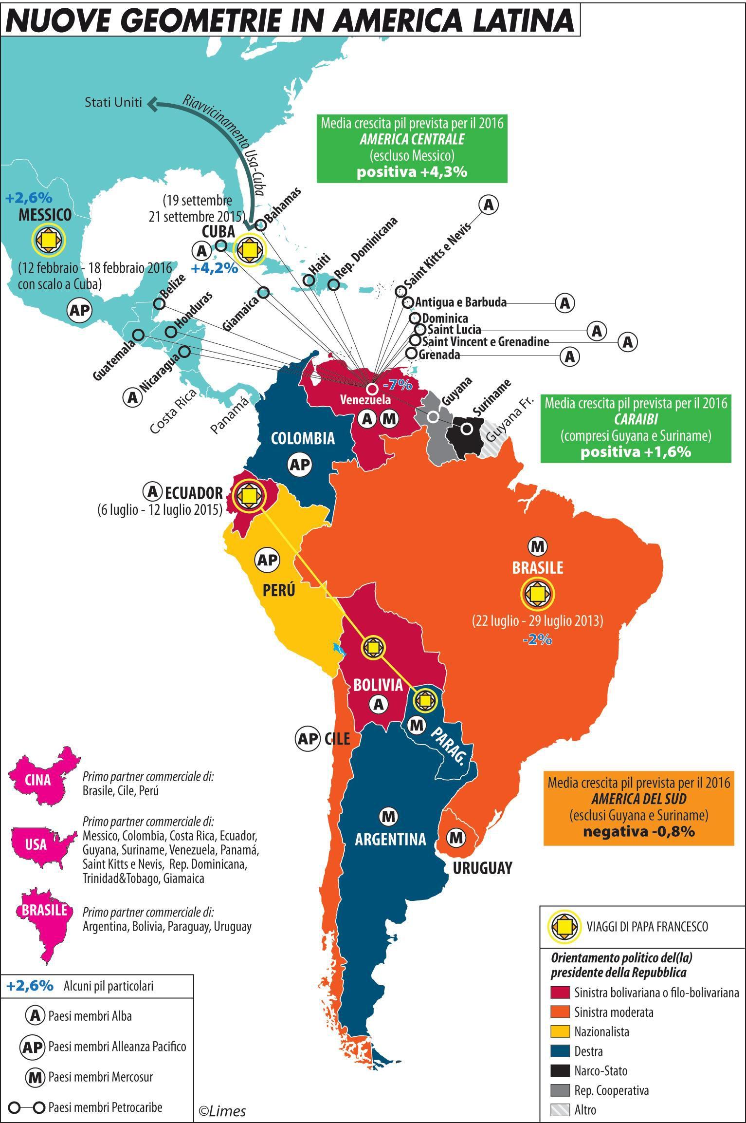 geometrie latinoamericane