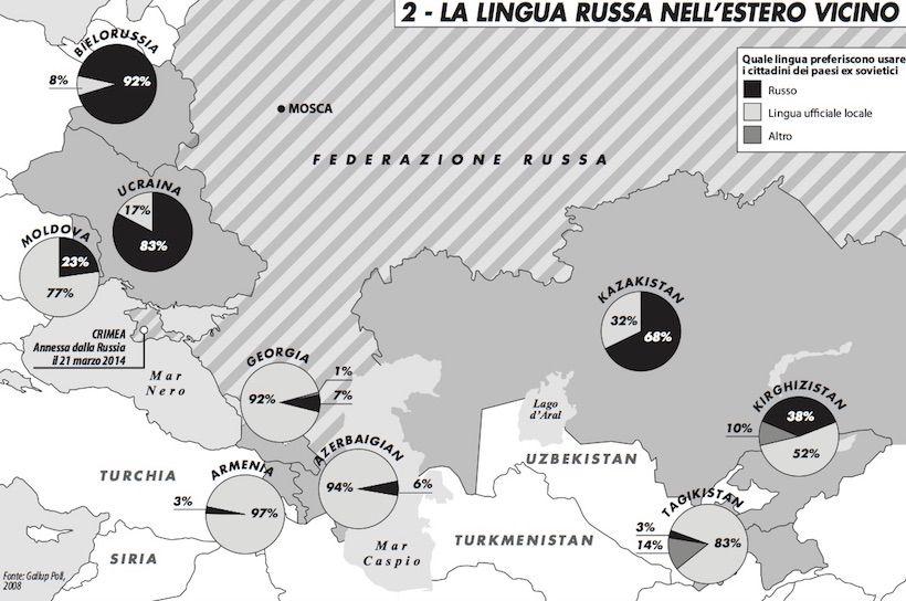 lingua_russa_estero_vicino_116