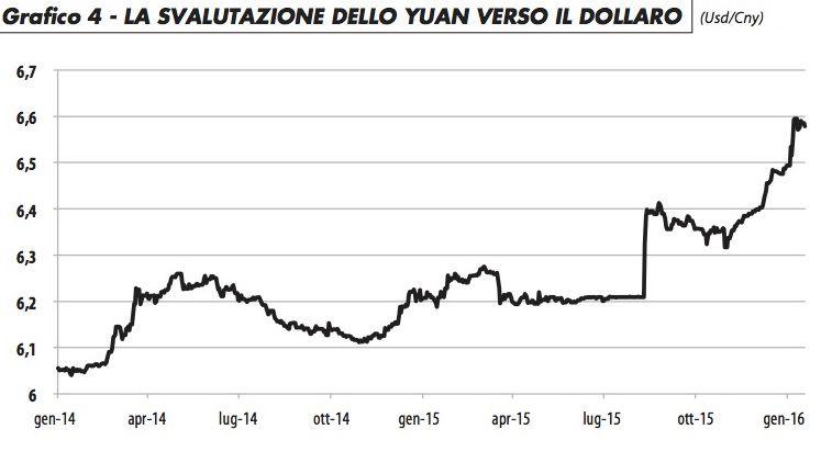 svalutazione_yuan_vs_dollaro_rosa_216