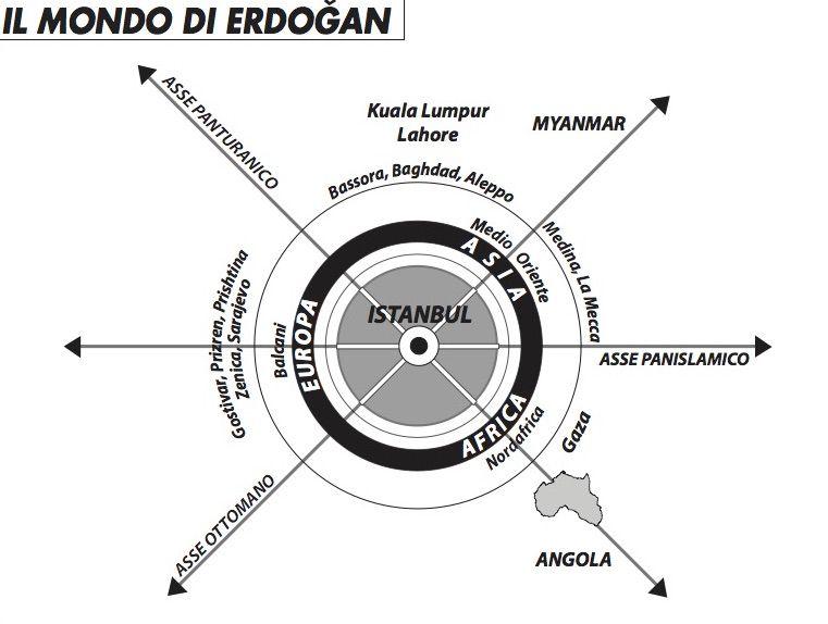 mondo_erdogan_santoro_316