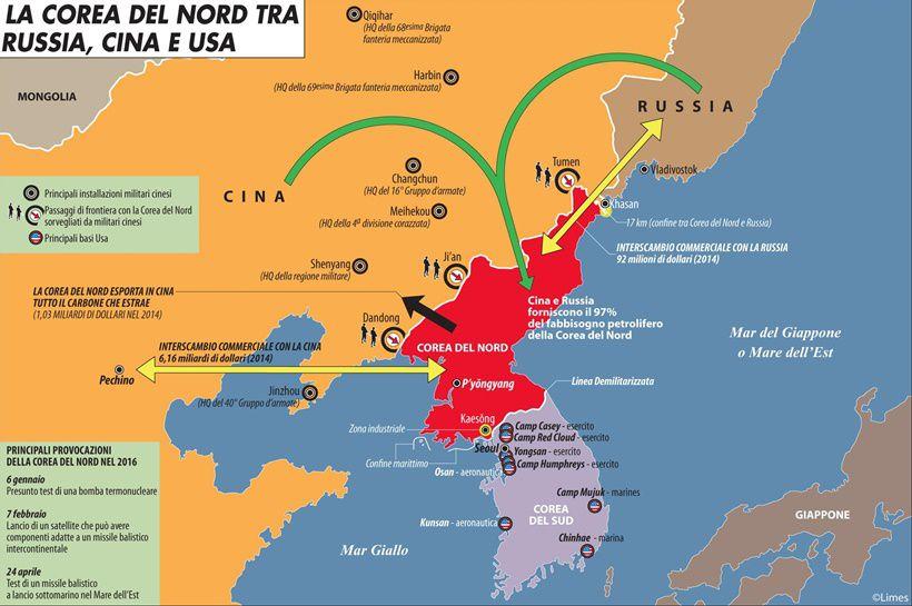 corea_nord_tra_russia_cina_usa_820
