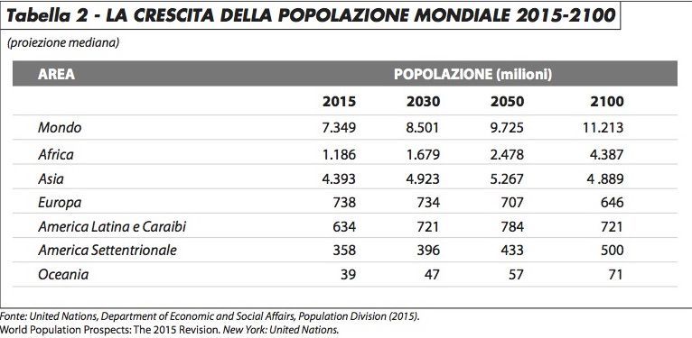 crescita_popolazione_edito_416