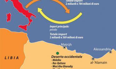 italia_egitto_rapporti_economici_dettaglio_820