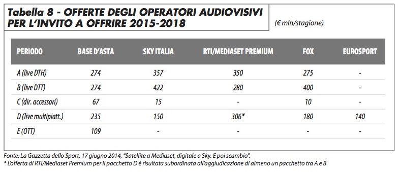 offerte_operatori_preta_516