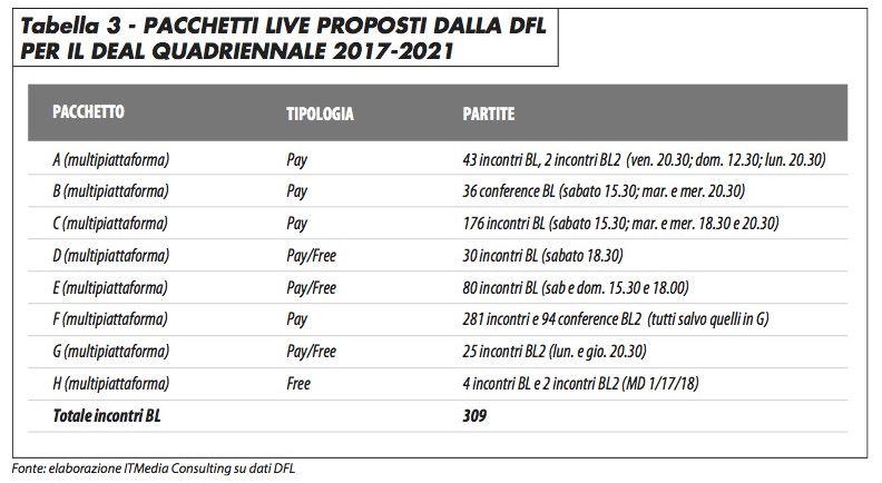 pacchetti_dfl_preta_516
