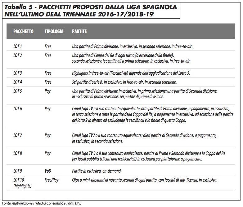 pacchetti_liga_preta_516