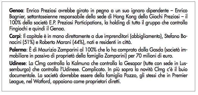 proprietà_calcio_italia2_diba_516