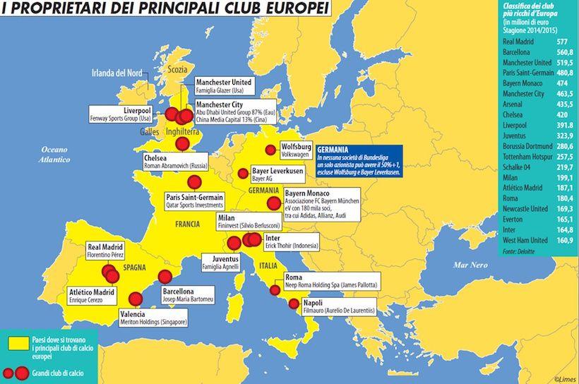proprietari_club_europei_calcio_516