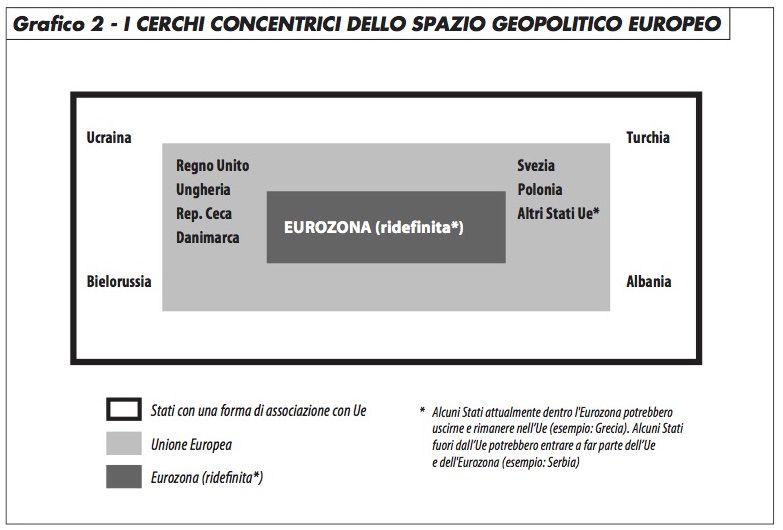 grafico2_cerchi_eu_rosa_616