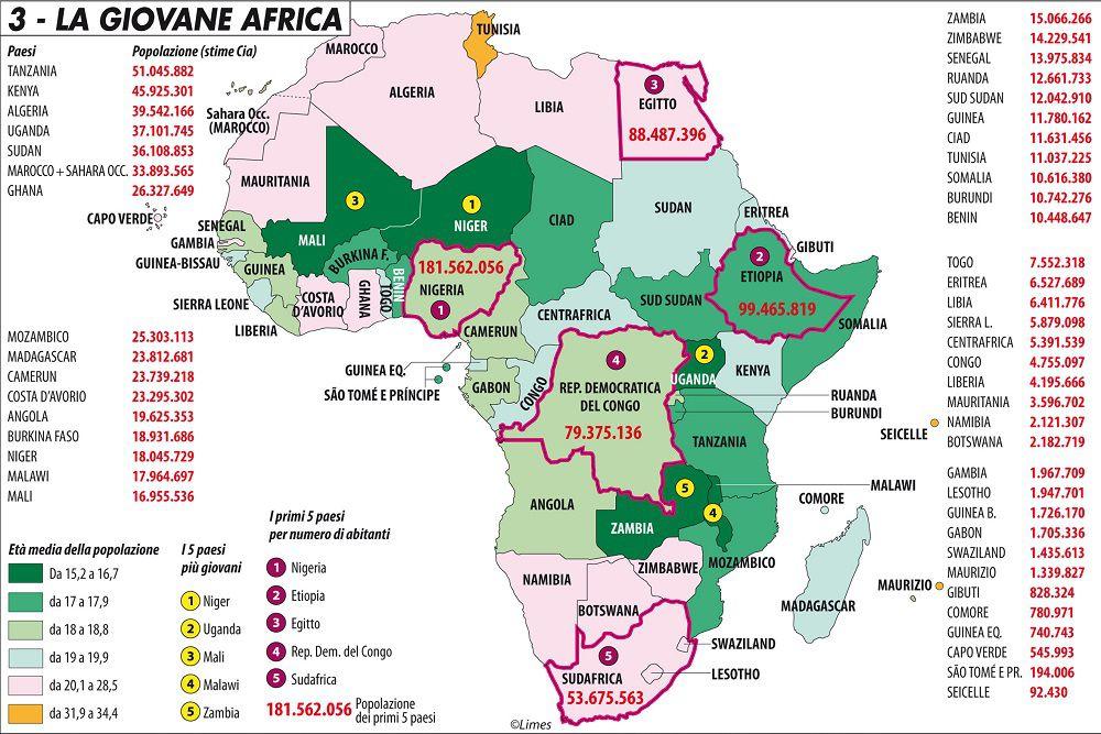 La giovane Africa