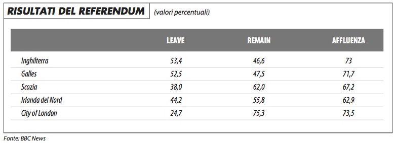 risultati_brexit_giovannini_616