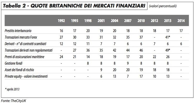 tabella2_quote_mercato_gb_finanza_talani_616