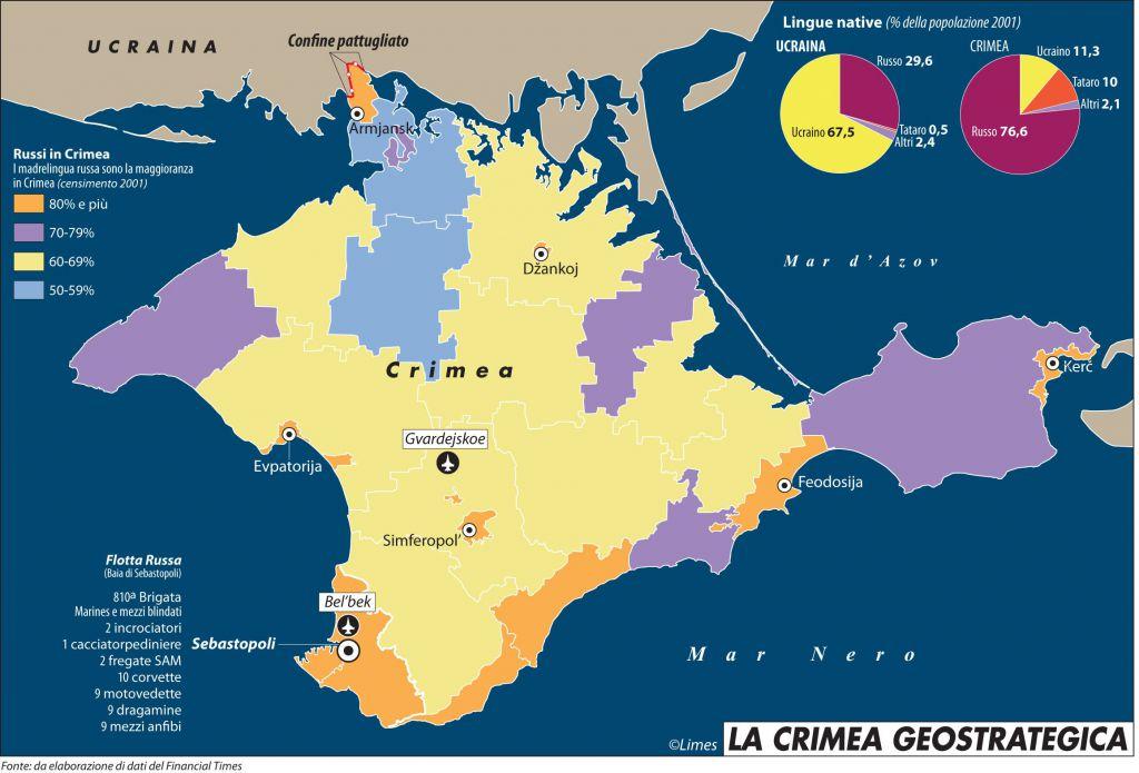 La Crimea geostrategica
