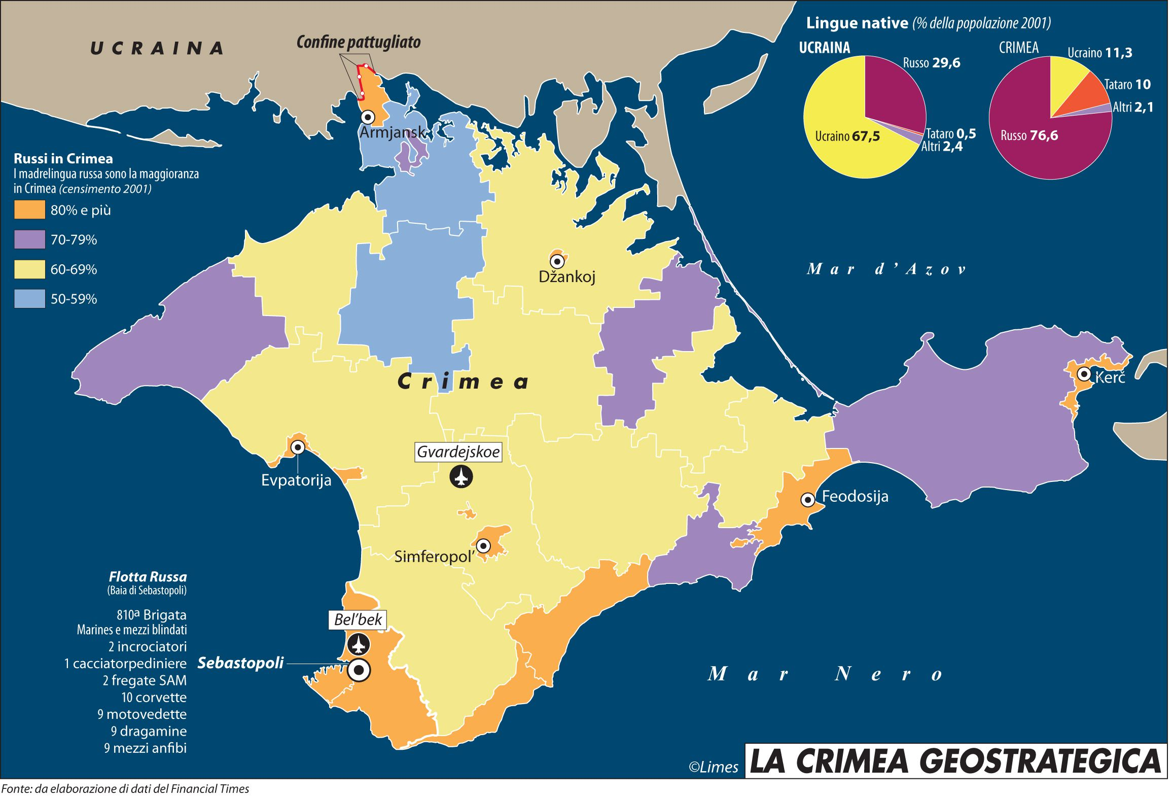 La Crimea geostrategica