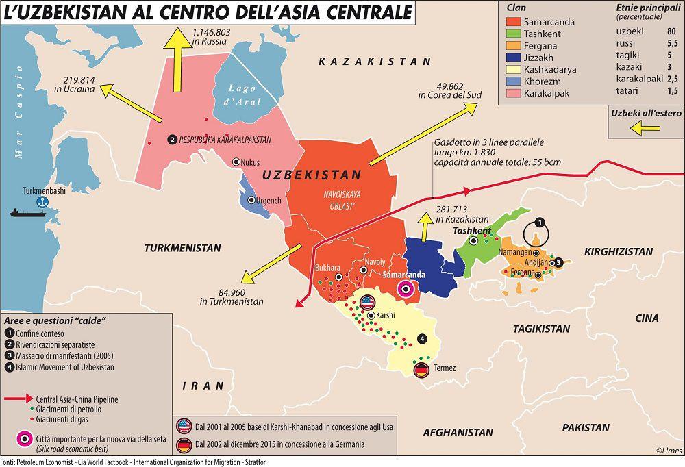 uzbekistan_al_centro_asia_centrale