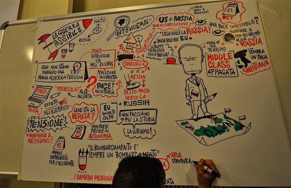 Il graphic recording di Yobi disegnato durante la conferenza – Foto di Alessandro Battigelli