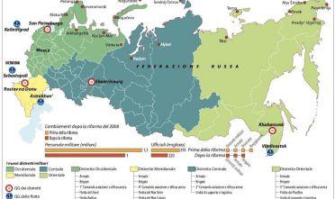 nuova_organizzazione_militare_russa_edito_916