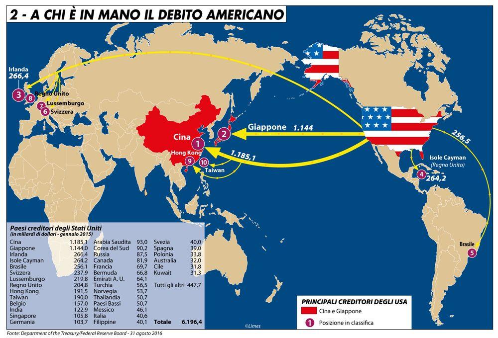 A_chi_è_in_mano_debito_americano