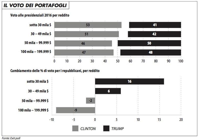 voto_dei_portafogli_diamanti_1116