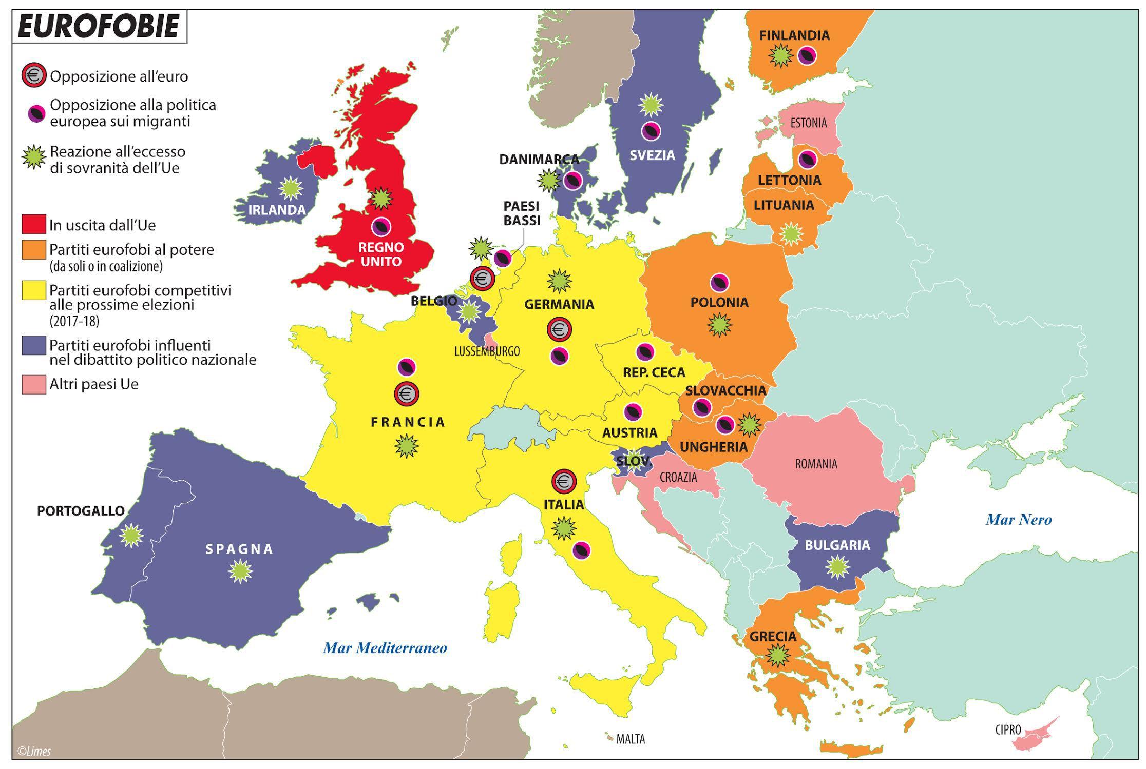 eurofobie