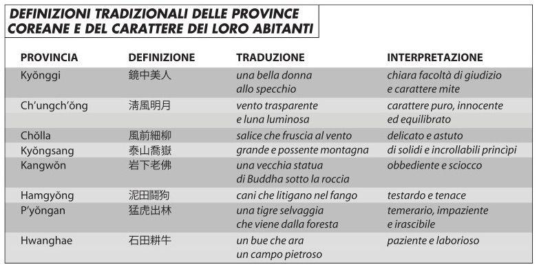 definizioni_province_coree_riotto1_1216