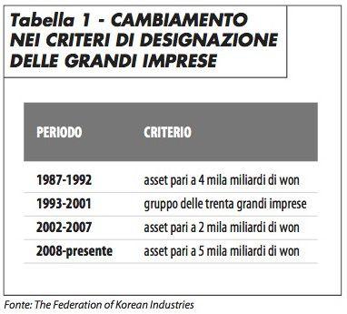 tabella_designazione_imprese_lee_1216