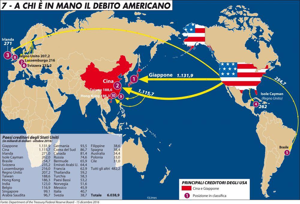a_chi_è_in_mano_debito_americano_0117
