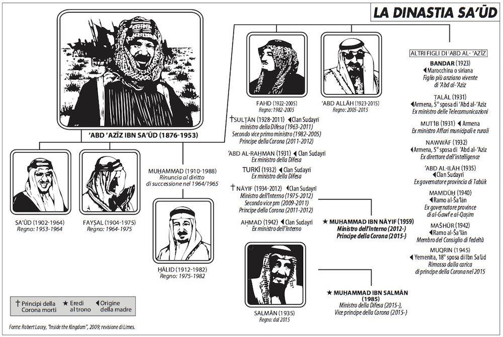 dinastia_saud_bianco_317