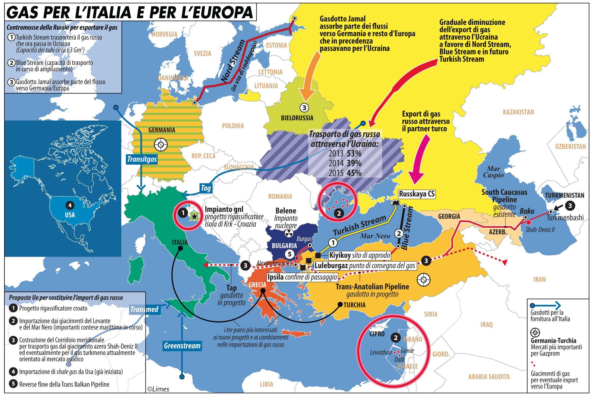 gas_per_italia_europa