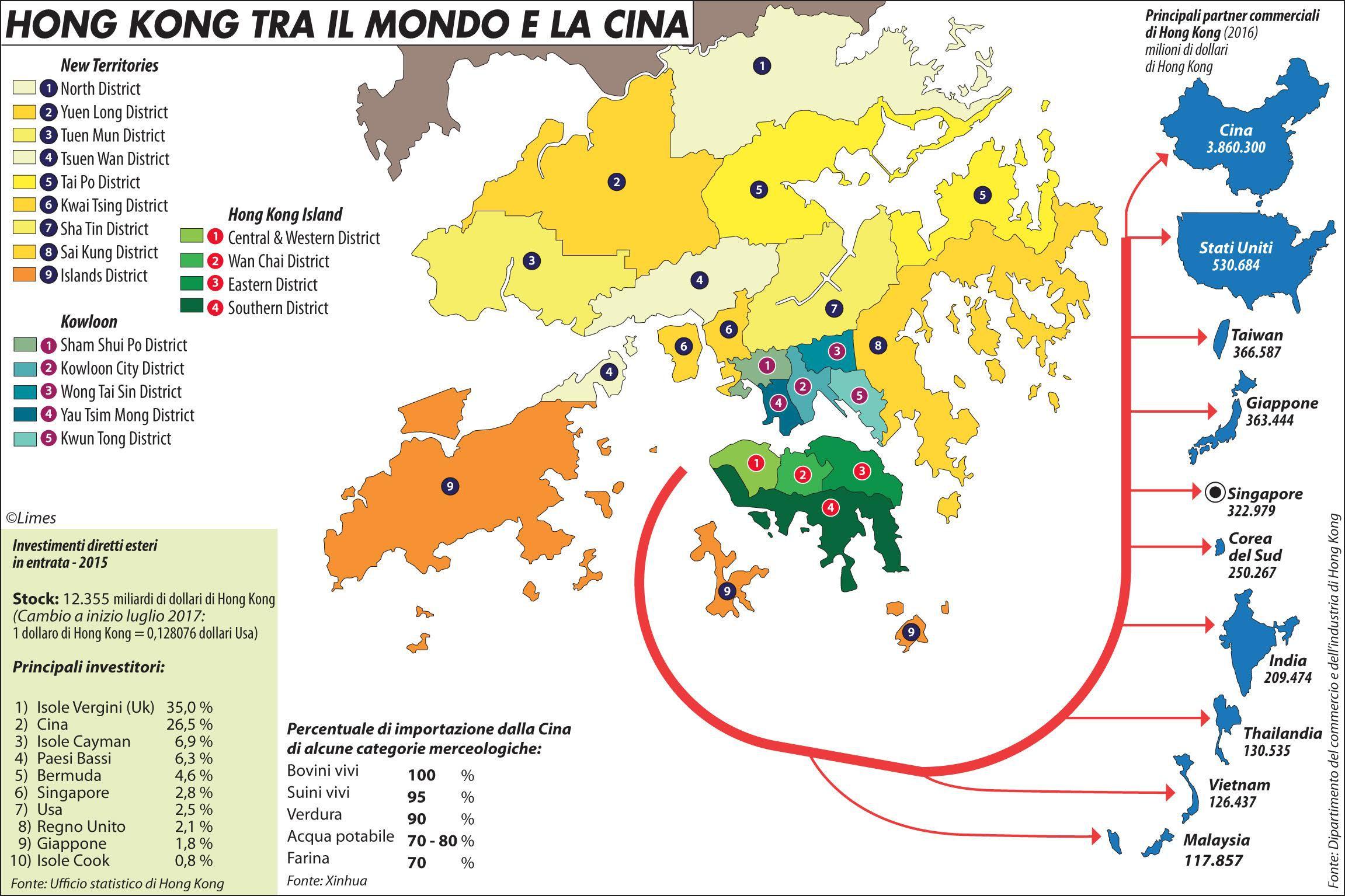 hong_kong_tra_mondo_e_cina