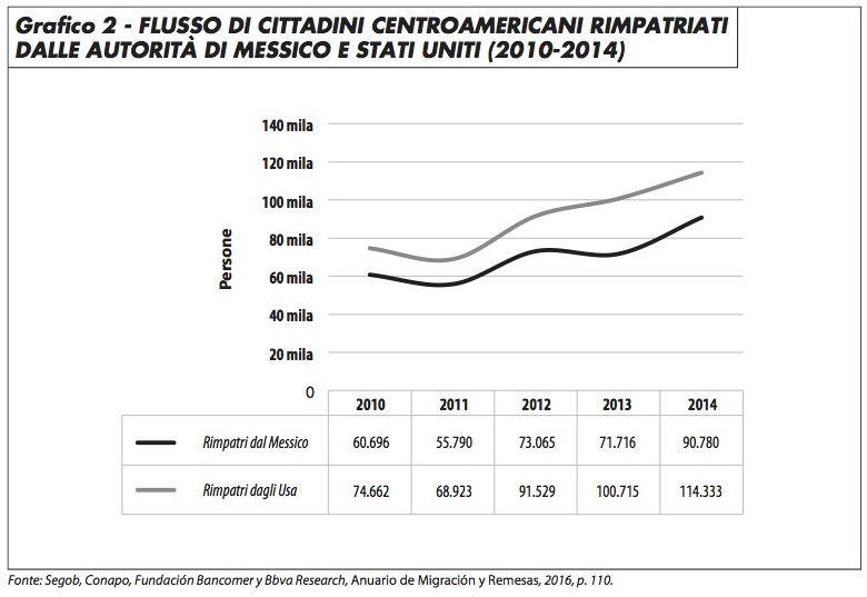 grafico2_cittadini_rimpratriati_cascante_817