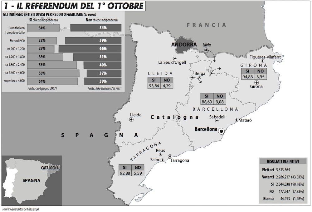 referendum_catalogna_edito_1017