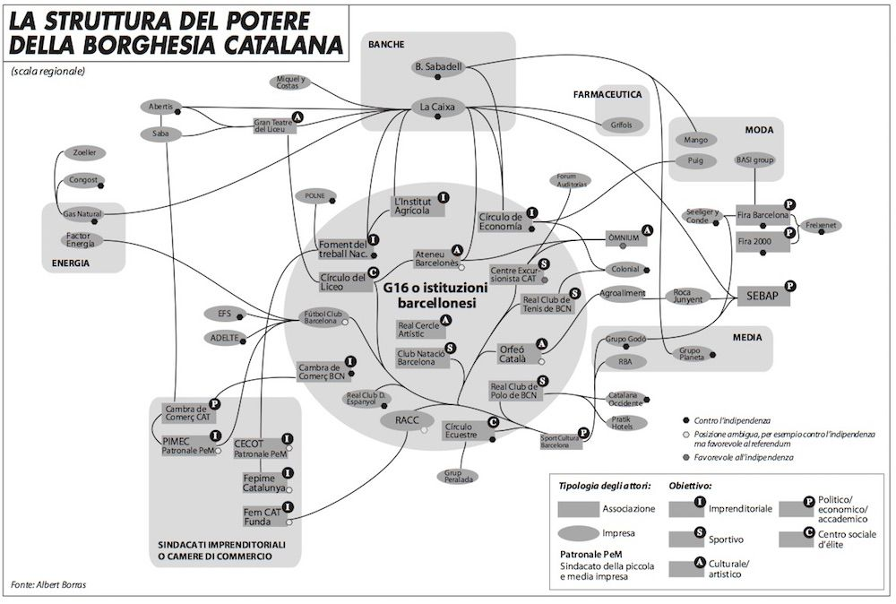 struttura_del_potere_loyer_1017