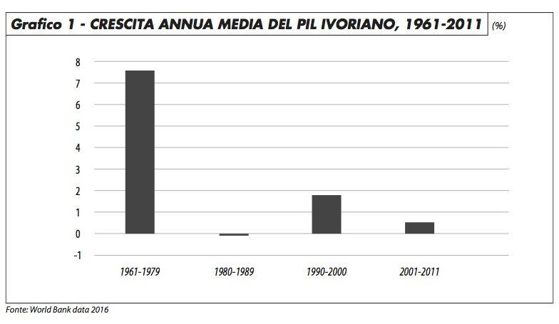grafico1_traietti_1117