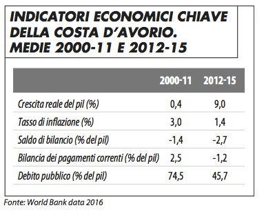 indicatori_economici_traietti_1117