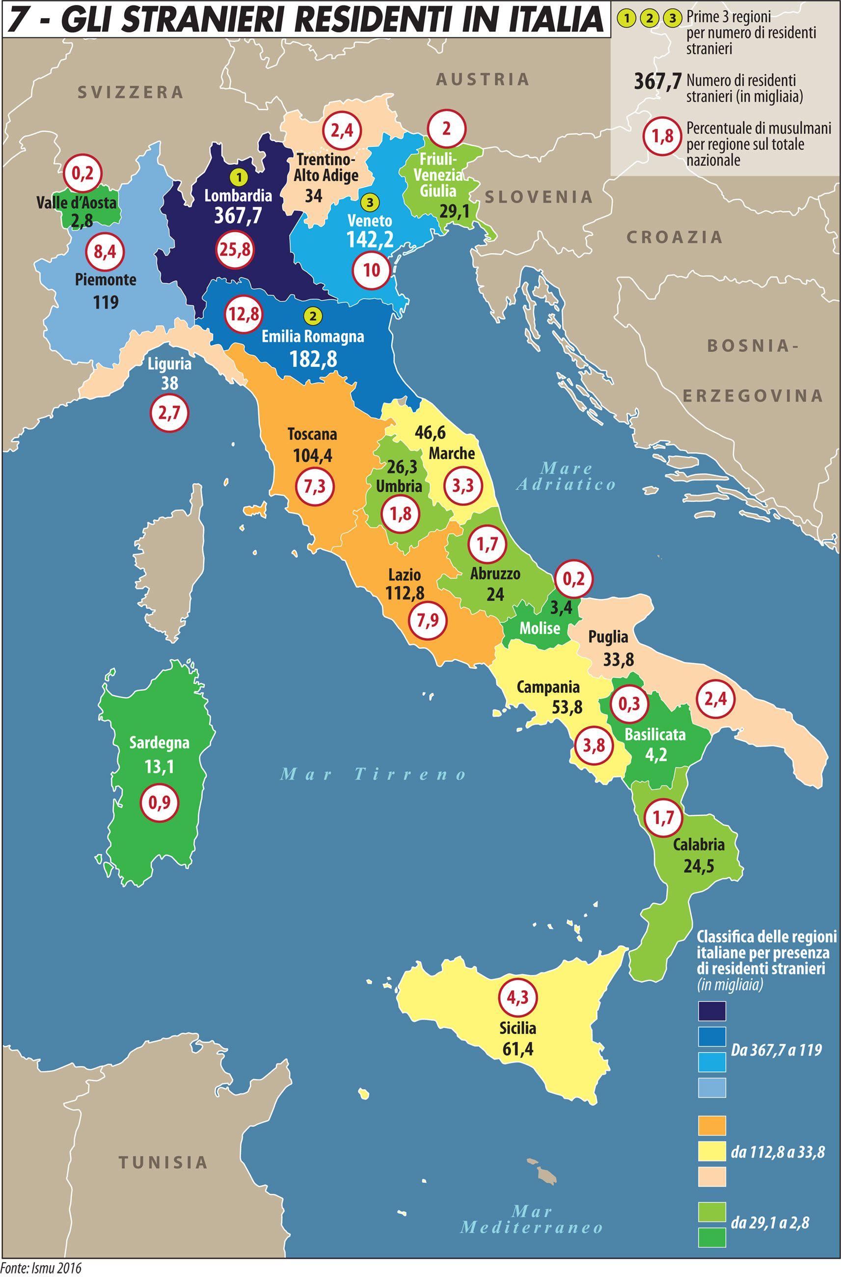 7-Stranieri-residenti-in-Italia